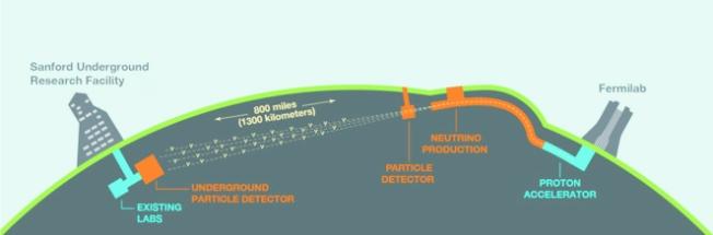 neutrinos-2